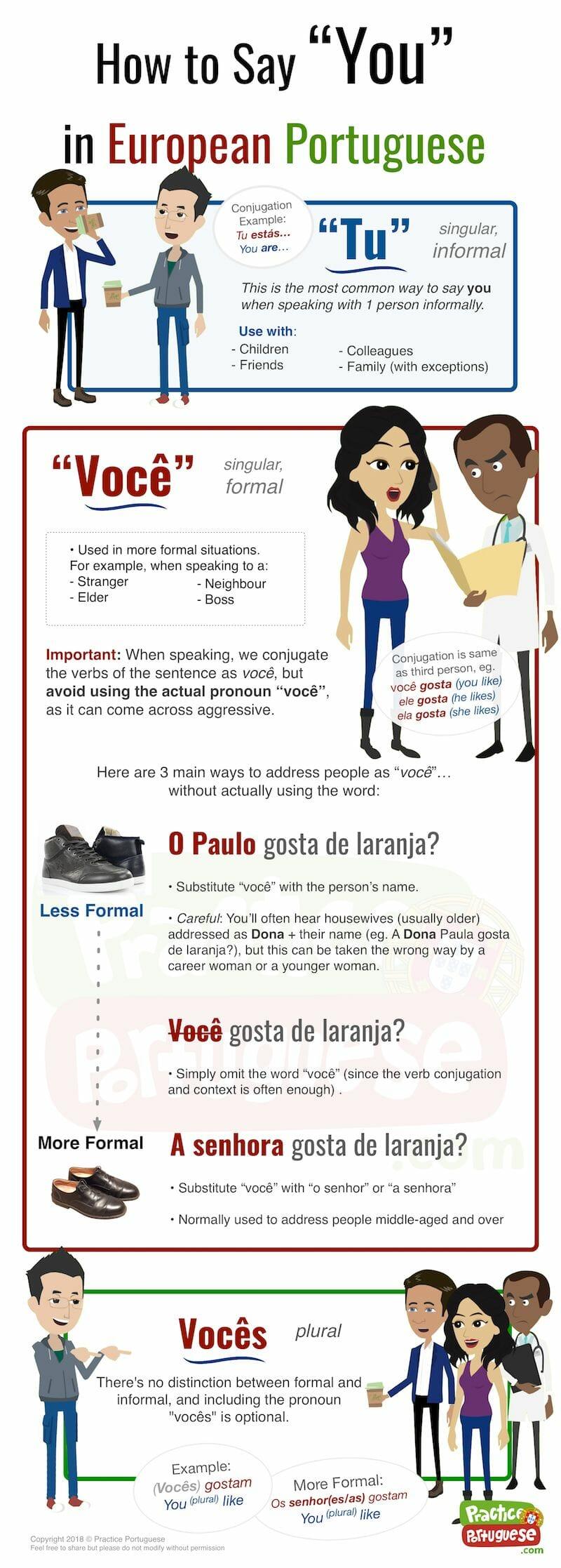 Tu And Voce In European Portuguese Practice Portuguese